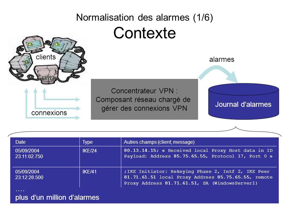 Normalisation des alarmes (1/6) Contexte Journal dalarmes clients Concentrateur VPN : Composant réseau chargé de gérer des connexions VPN connexions D