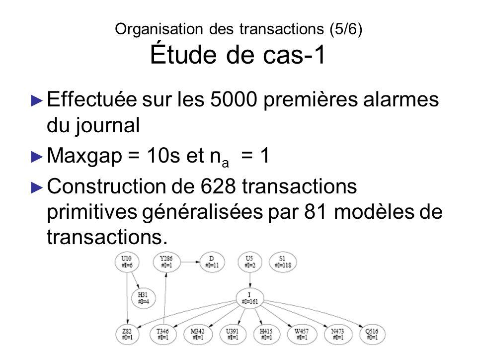 Organisation des transactions (5/6) Étude de cas-1 Effectuée sur les 5000 premières alarmes du journal Maxgap = 10s et n a = 1 Construction de 628 tra