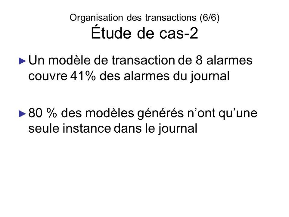 Organisation des transactions (6/6) Étude de cas-2 Un modèle de transaction de 8 alarmes couvre 41% des alarmes du journal 80 % des modèles générés no
