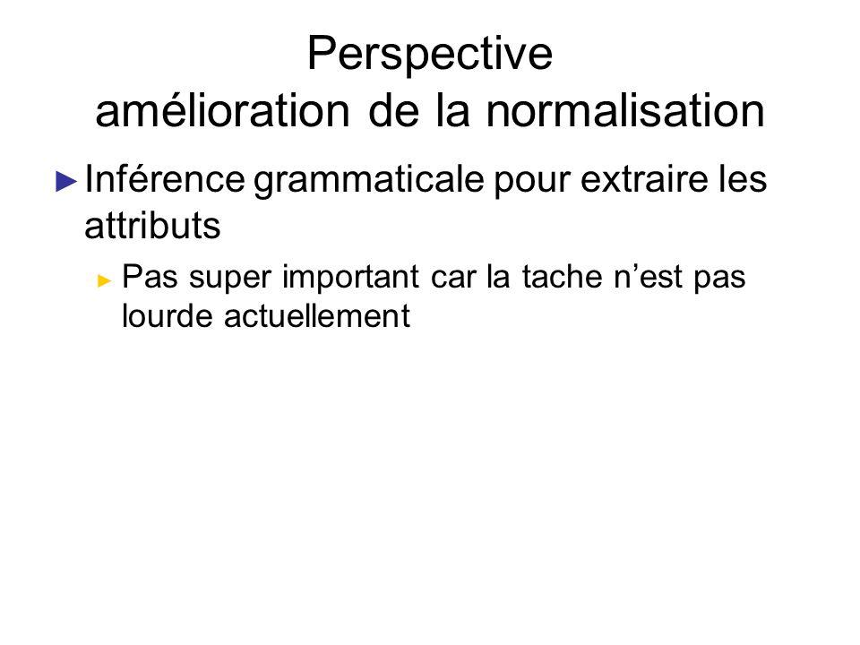 Perspective amélioration de la normalisation Inférence grammaticale pour extraire les attributs Pas super important car la tache nest pas lourde actue