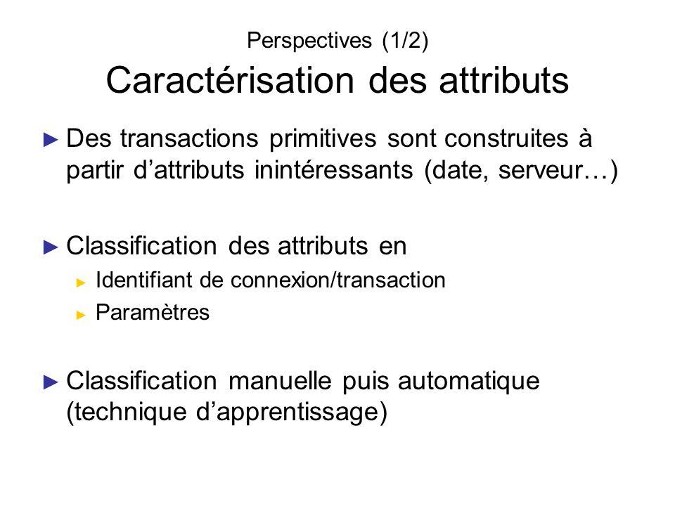 Perspectives (1/2) Caractérisation des attributs Des transactions primitives sont construites à partir dattributs inintéressants (date, serveur…) Clas