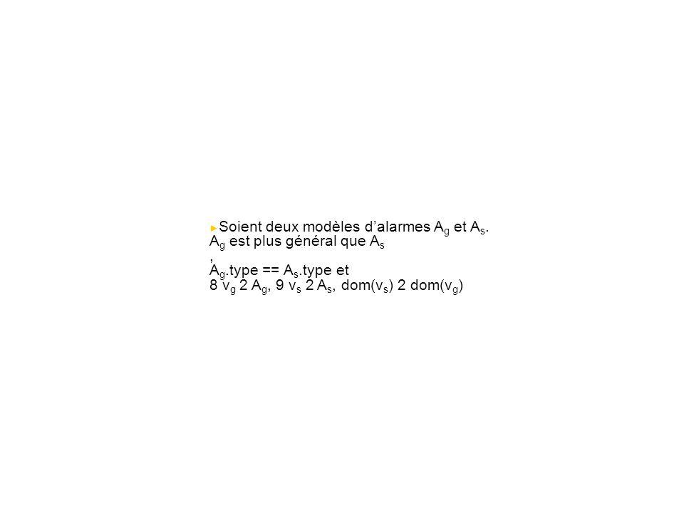 Soient deux modèles dalarmes A g et A s. A g est plus général que A s, A g.type == A s.type et 8 v g 2 A g, 9 v s 2 A s, dom(v s ) 2 dom(v g )
