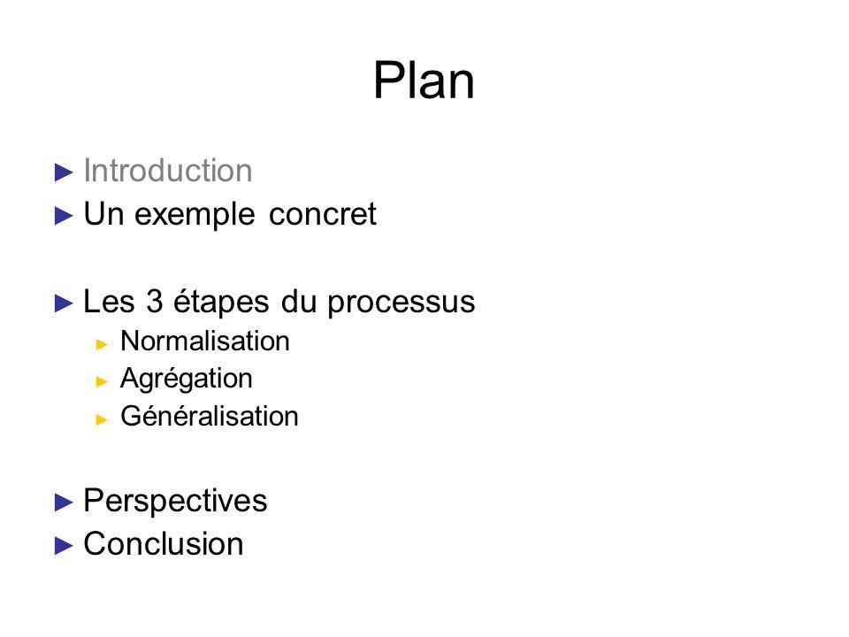 Plan Introduction Un exemple concret Les 3 étapes du processus Normalisation Agrégation Généralisation Perspectives Conclusion