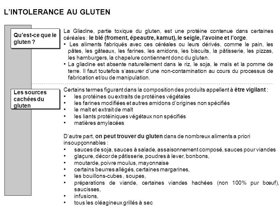 LINTOLERANCE AU GLUTEN La Gliadine, partie toxique du gluten, est une protéine contenue dans certaines céréales : le blé (froment, épeautre, kamut), le seigle, lavoine et lorge.