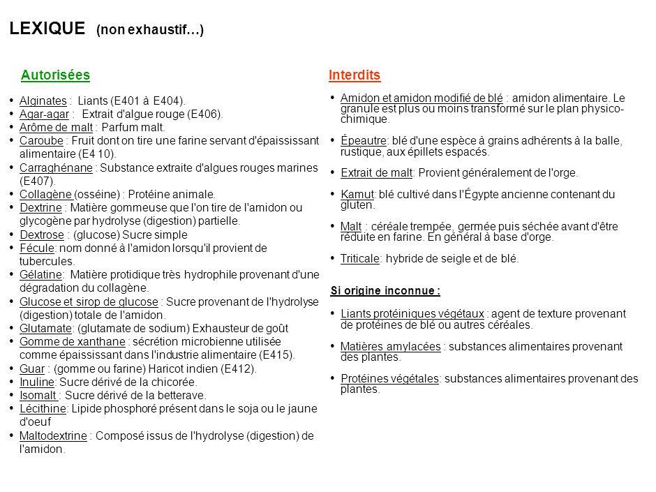 LEXIQUE (non exhaustif…) Alginates : Liants (E401 à E404).