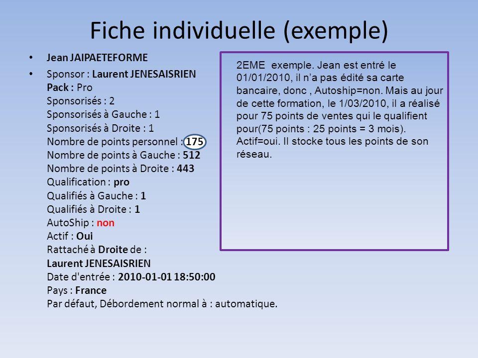 Fiche individuelle (exemple) Jean JAIPAETEFORME Sponsor : Laurent JENESAISRIEN Pack : Pro Sponsorisés : 2 Sponsorisés à Gauche : 1 Sponsorisés à Droit