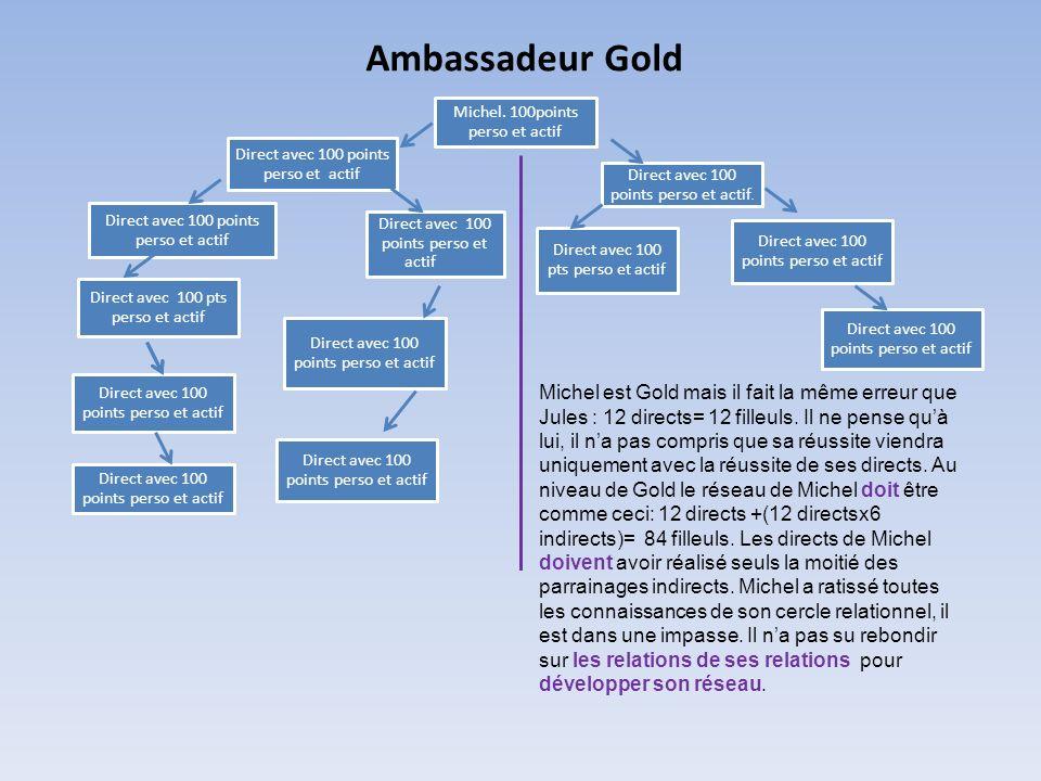 Ambassadeur Gold Direct avec 100 points perso et actif Michel. 100points perso et actif Direct avec 100 points perso et actif. Direct avec 100 points