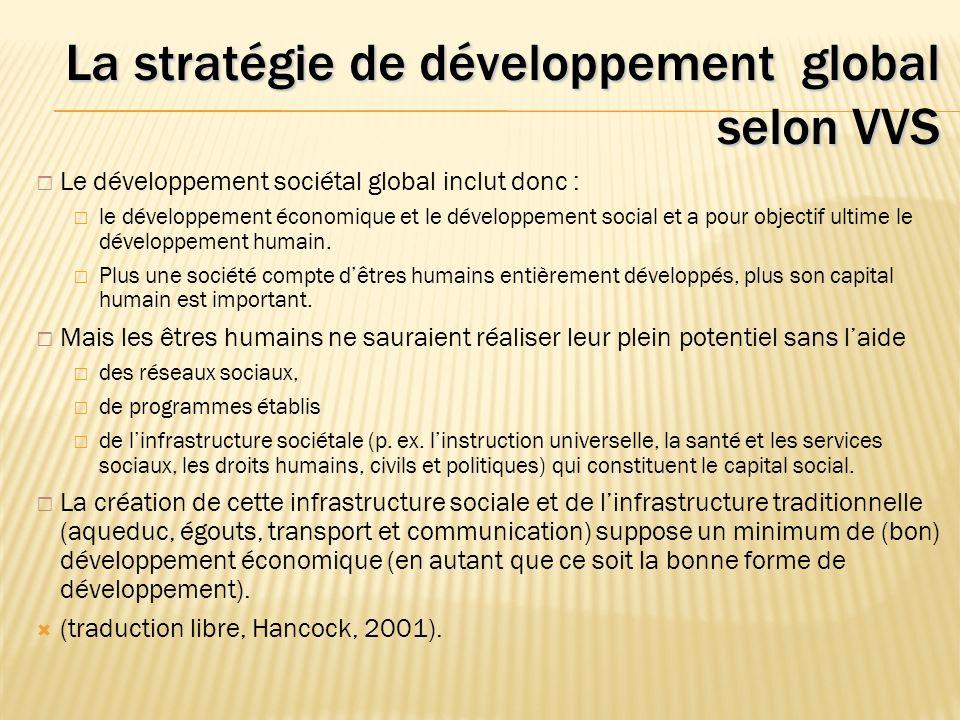 La stratégie de développement global selon VVS — Le développement sociétal global inclut donc : — le développement économique et le développement social et a pour objectif ultime le développement humain.