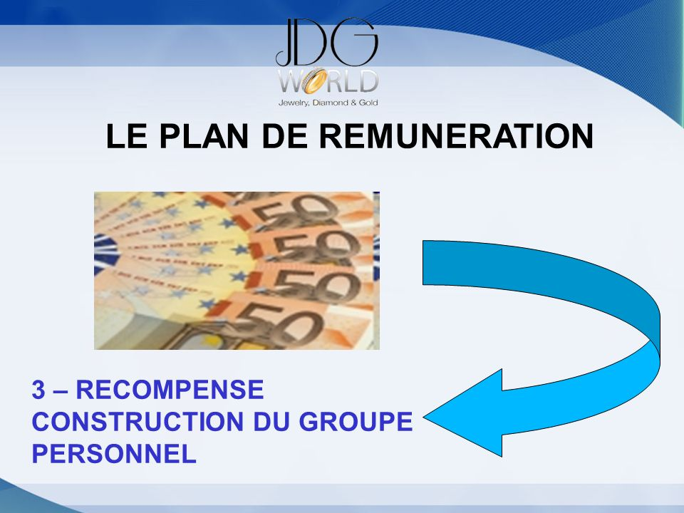 LE PLAN DE REMUNERATION 3 – RECOMPENSE CONSTRUCTION DU GROUPE PERSONNEL