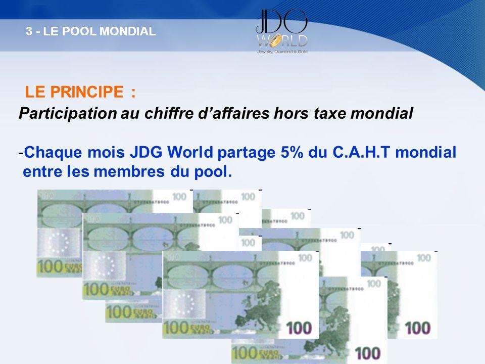LE PRINCIPE : Participation au chiffre daffaires hors taxe mondial -Chaque mois JDG World partage 5% du C.A.H.T mondial entre les membres du pool. 3 -