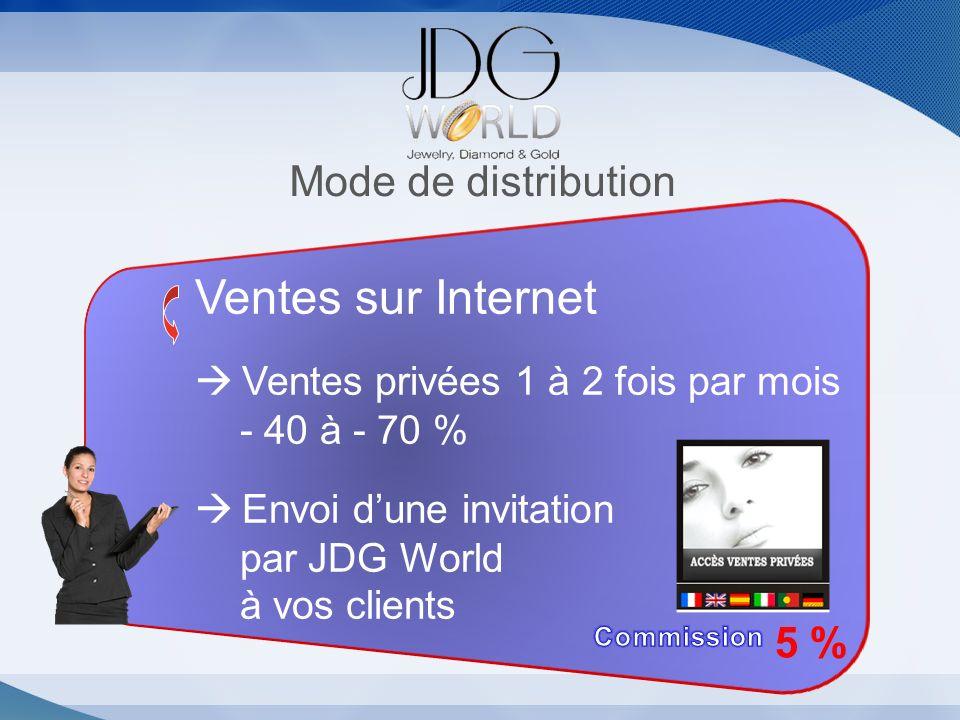 Ventes sur Internet Ventes privées 1 à 2 fois par mois - 40 à - 70 % Envoi dune invitation par JDG World à vos clients Mode de distribution 5 %