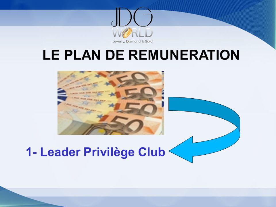 LE PLAN DE REMUNERATION 1- Leader Privilège Club