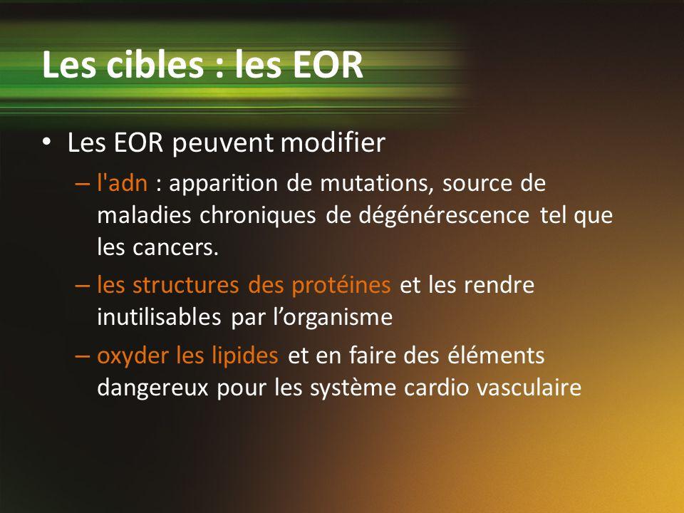 Les EOR peuvent modifier – l'adn : apparition de mutations, source de maladies chroniques de dégénérescence tel que les cancers. – les structures des