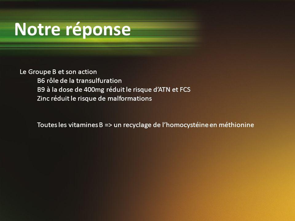 Le Groupe B et son action B6 rôle de la transulfuration B9 à la dose de 400mg réduit le risque dATN et FCS Zinc réduit le risque de malformations Tout