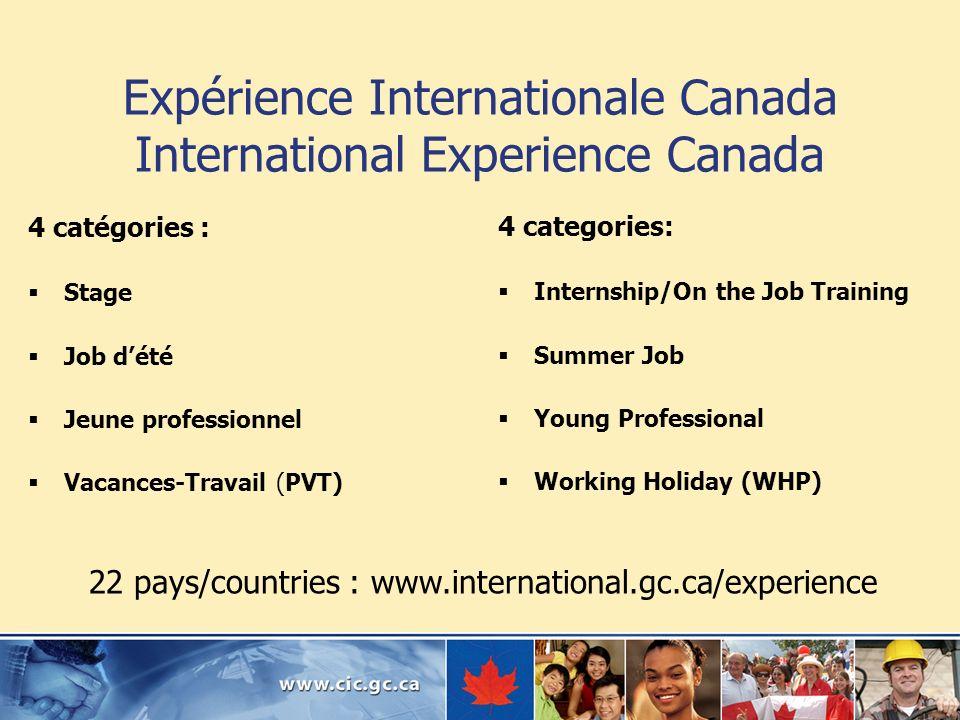 Expérience Internationale Canada International Experience Canada 4 catégories : Stage Job dété Jeune professionnel Vacances-Travail (PVT) 4 categories