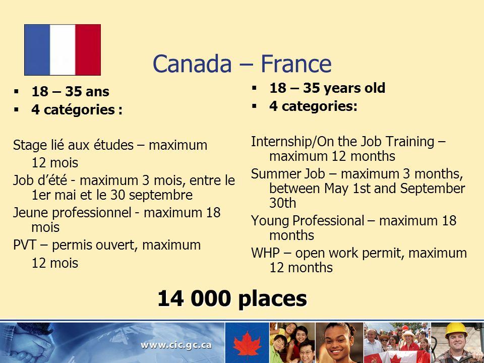Canada – France 18 – 35 ans 4 catégories : Stage lié aux études – maximum 12 mois Job dété - maximum 3 mois, entre le 1er mai et le 30 septembre Jeune