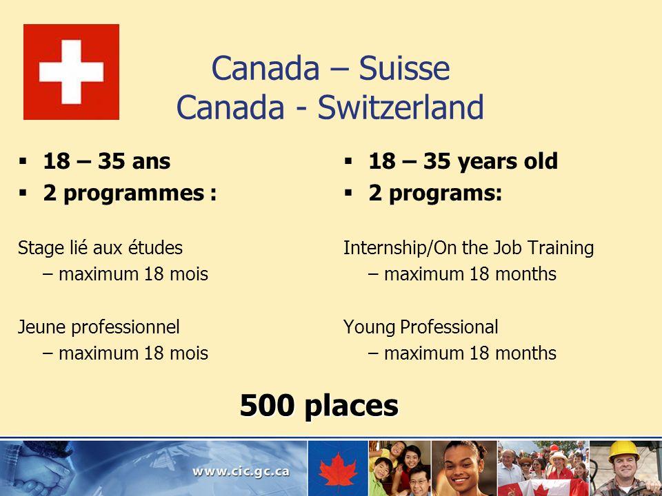 Canada – Suisse Canada - Switzerland 18 – 35 ans 2 programmes : Stage lié aux études – maximum 18 mois Jeune professionnel – maximum 18 mois 18 – 35 y