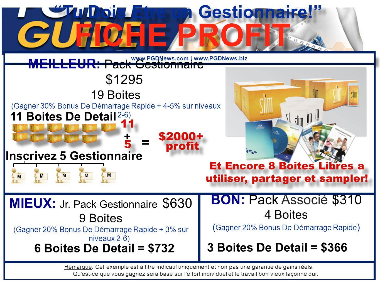FICHE PROFIT Tu Dois Etre un Gestionnaire! www.PGDNews.com | www.PGDNews.biz MIEUX: Jr. Pack Gestionnaire $630 9 Boites (Gagner 20% Bonus De Démarrage