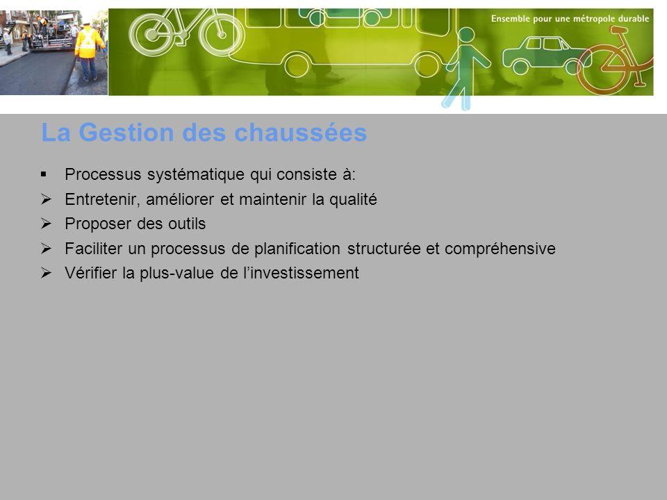 Planification des travaux et types dintervention Objectifs.
