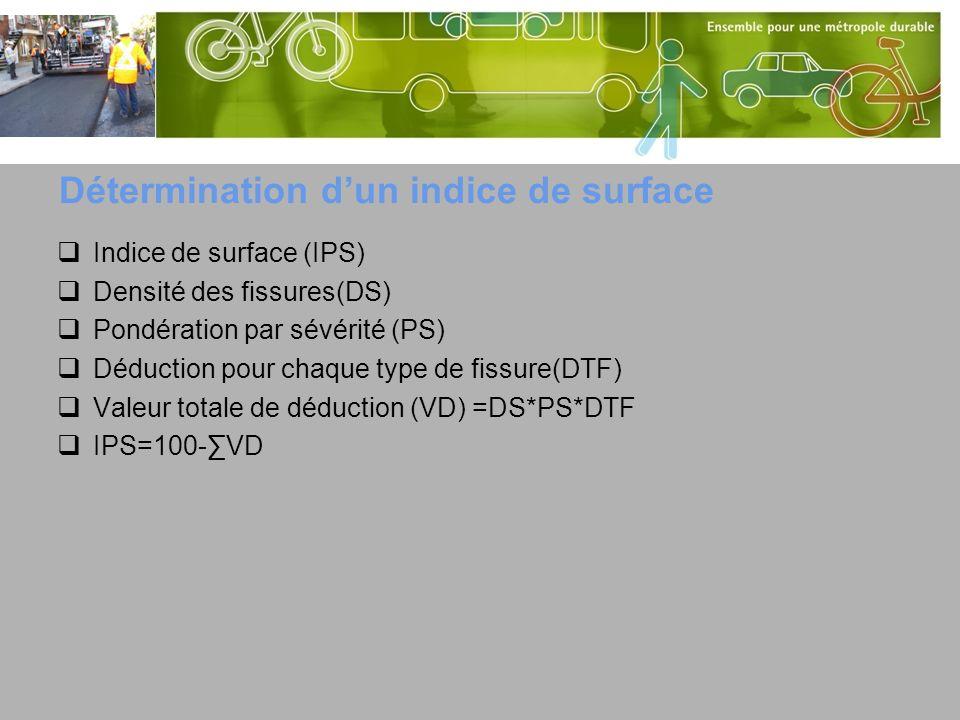 Exemple de calcul de lIPS IPS=100- VD Déduction=DF*PF*DTF Carrelage=40m 2 Sévérité= majeure Surface inspectée=10m*4m= 40m 2 Déduction totale= 40/40*4*30*0.8=96 IPS=100-96 IPS= 4 Pondération Type Déduction typeFaibleMoyenneMajeure Transversale380,40,61 Longitudinale190,40,61 Carrelage300,40,60,8 Pelade100,40,61 Rapiéçage30,40,61
