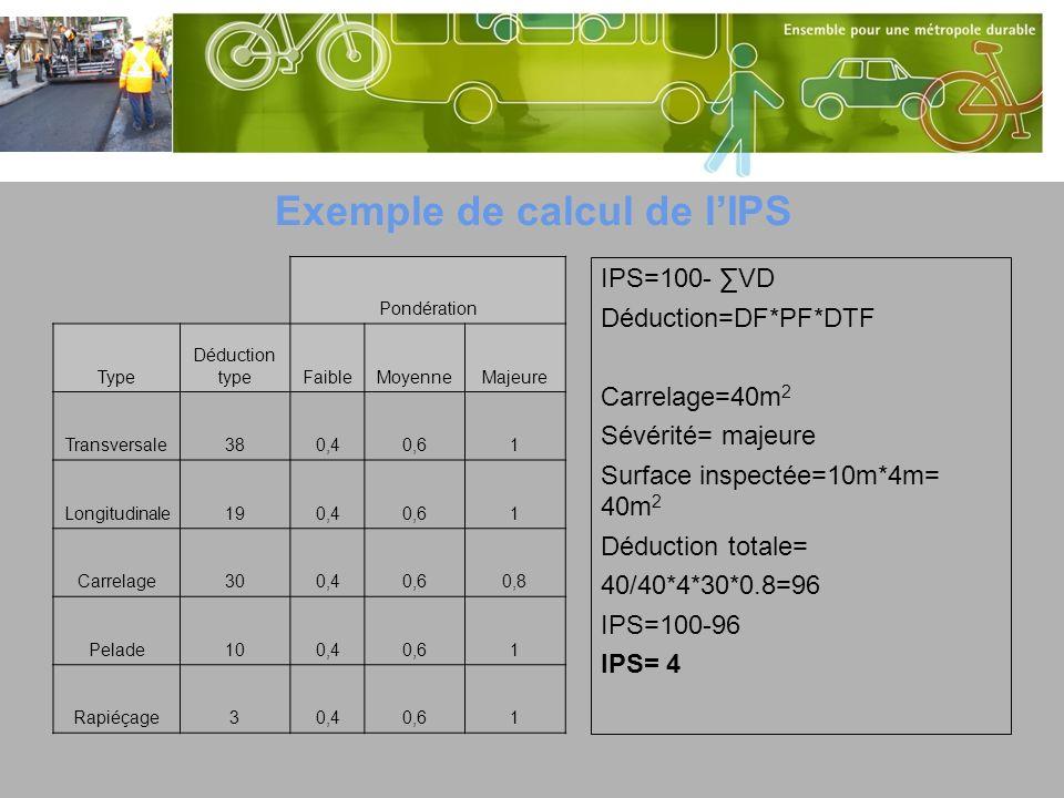 Indice de performance de la chaussée (IPC) Un indice global de la chaussée Une combinaison des IPR, des IPO et de IPS IPC=0,6*IPR+0,25*IPS+0,15*IPO IPC=0,4*IPR + 0,6*IPS