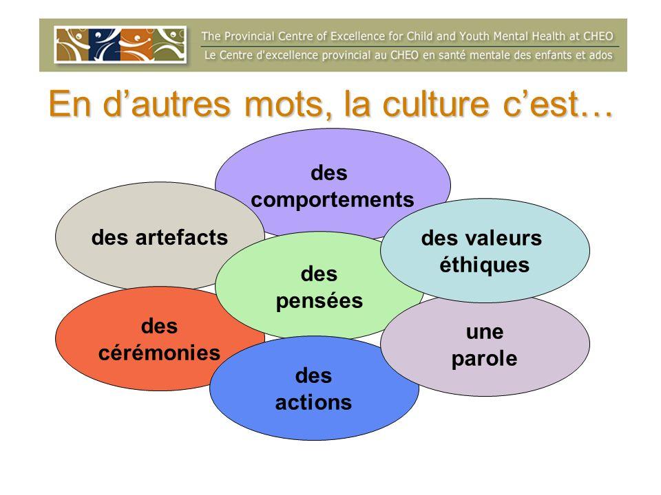 En dautres mots, la culture cest… des comportements des artefacts des cérémonies des pensées des actions une parole des valeurs éthiques