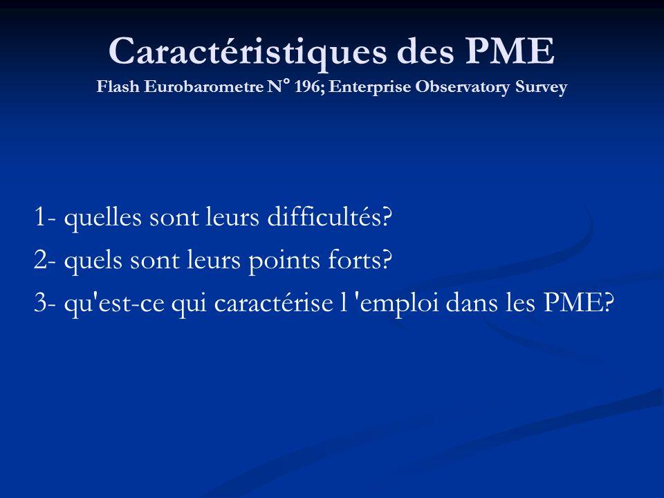 Caractéristiques des PME Flash Eurobarometre N° 196; Enterprise Observatory Survey 1- quelles sont leurs difficultés? 2- quels sont leurs points forts