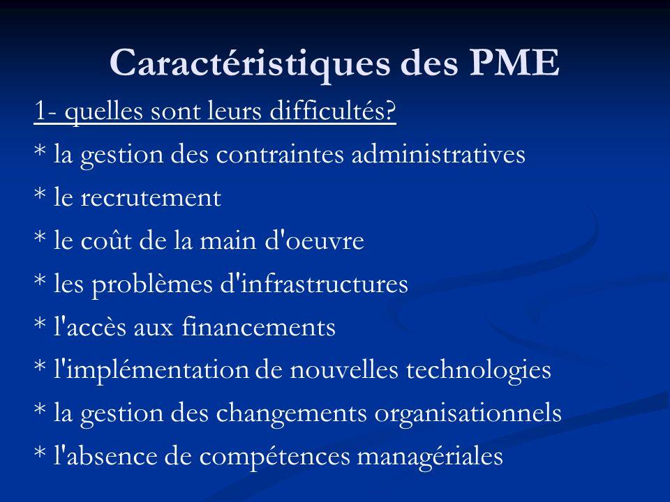 Caractéristiques des PME 1- quelles sont leurs difficultés? * la gestion des contraintes administratives * le recrutement * le coût de la main d'oeuvr