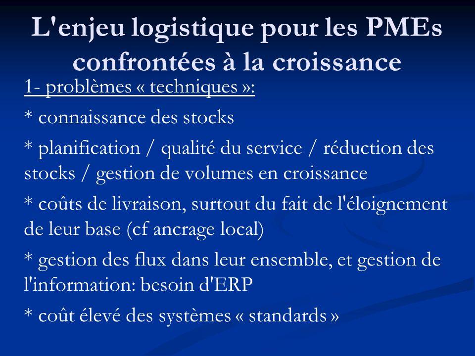 L'enjeu logistique pour les PMEs confrontées à la croissance 1- problèmes « techniques »: * connaissance des stocks * planification / qualité du servi