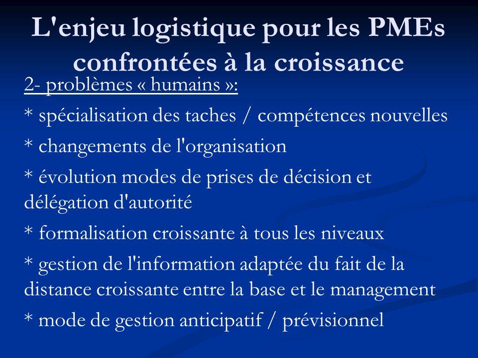 L'enjeu logistique pour les PMEs confrontées à la croissance 2- problèmes « humains »: * spécialisation des taches / compétences nouvelles * changemen