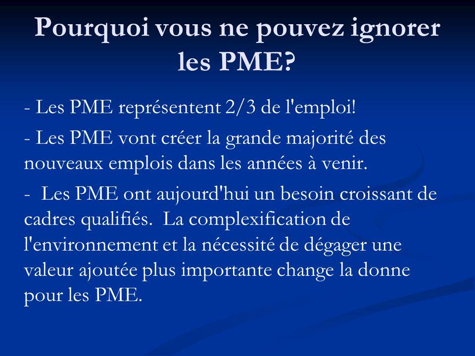 Pourquoi vous ne pouvez ignorer les PME? - Les PME représentent 2/3 de l'emploi! - Les PME vont créer la grande majorité des nouveaux emplois dans les