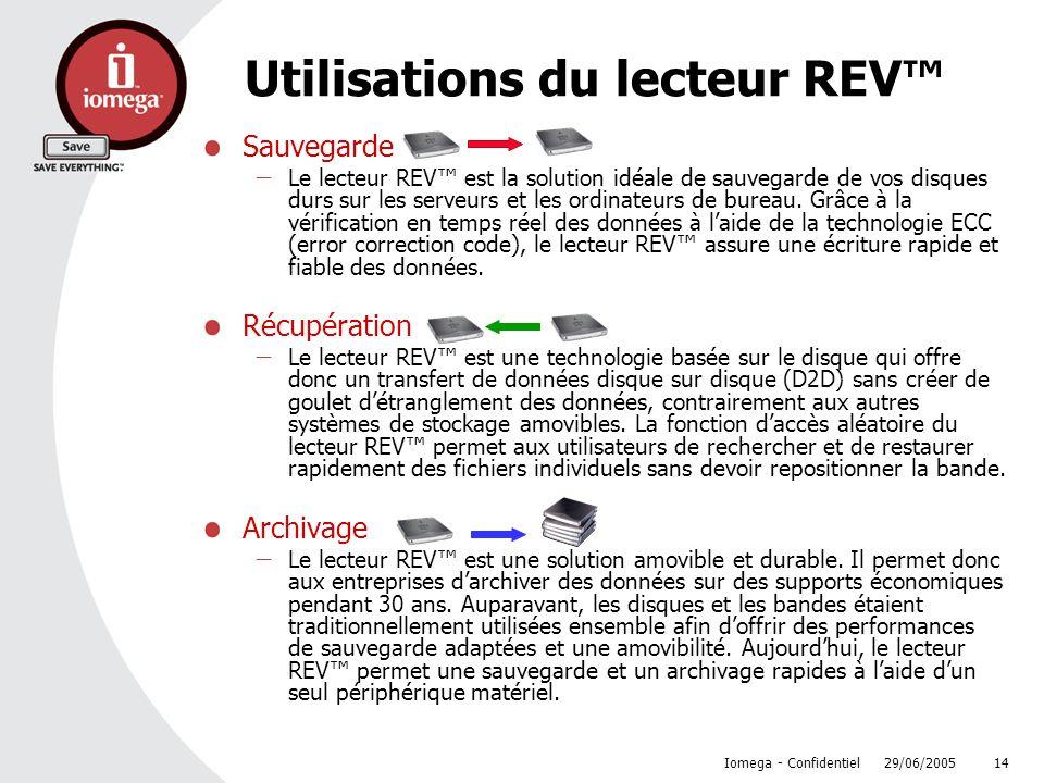 29/06/2005 Iomega - Confidentiel 14 Utilisations du lecteur REV Sauvegarde Le lecteur REV est la solution idéale de sauvegarde de vos disques durs sur