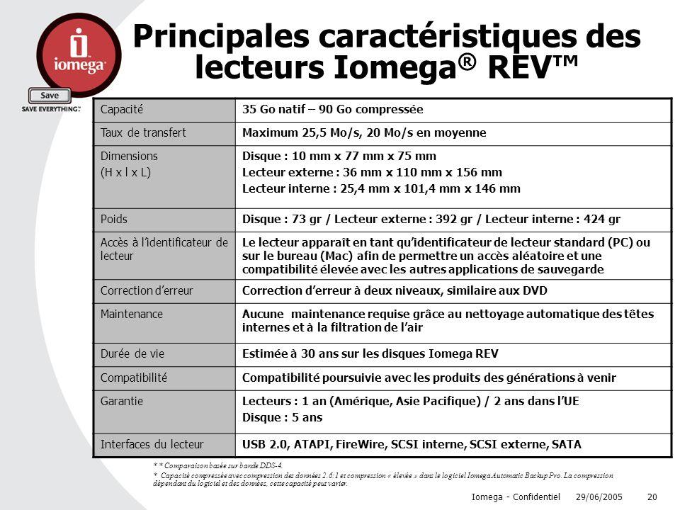29/06/2005 Iomega - Confidentiel 20 Principales caractéristiques des lecteurs Iomega ® REV Capacité35 Go natif – 90 Go compressée Taux de transfertMax