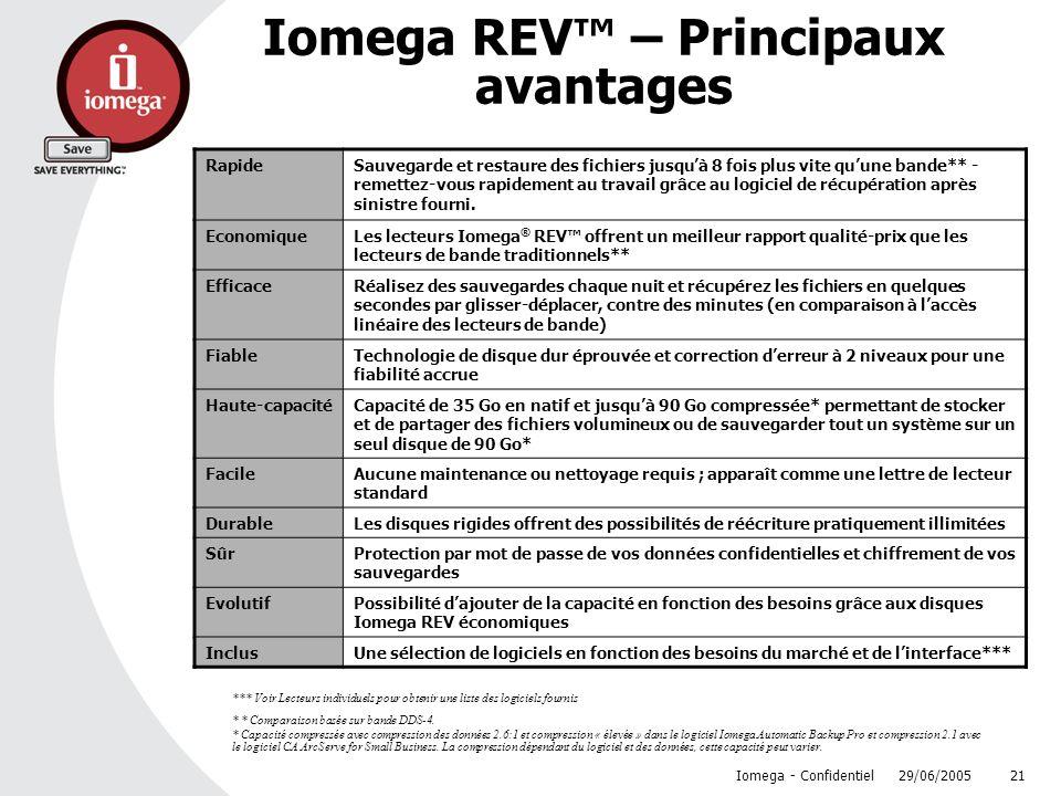 29/06/2005 Iomega - Confidentiel 21 Iomega REV – Principaux avantages RapideSauvegarde et restaure des fichiers jusquà 8 fois plus vite quune bande**