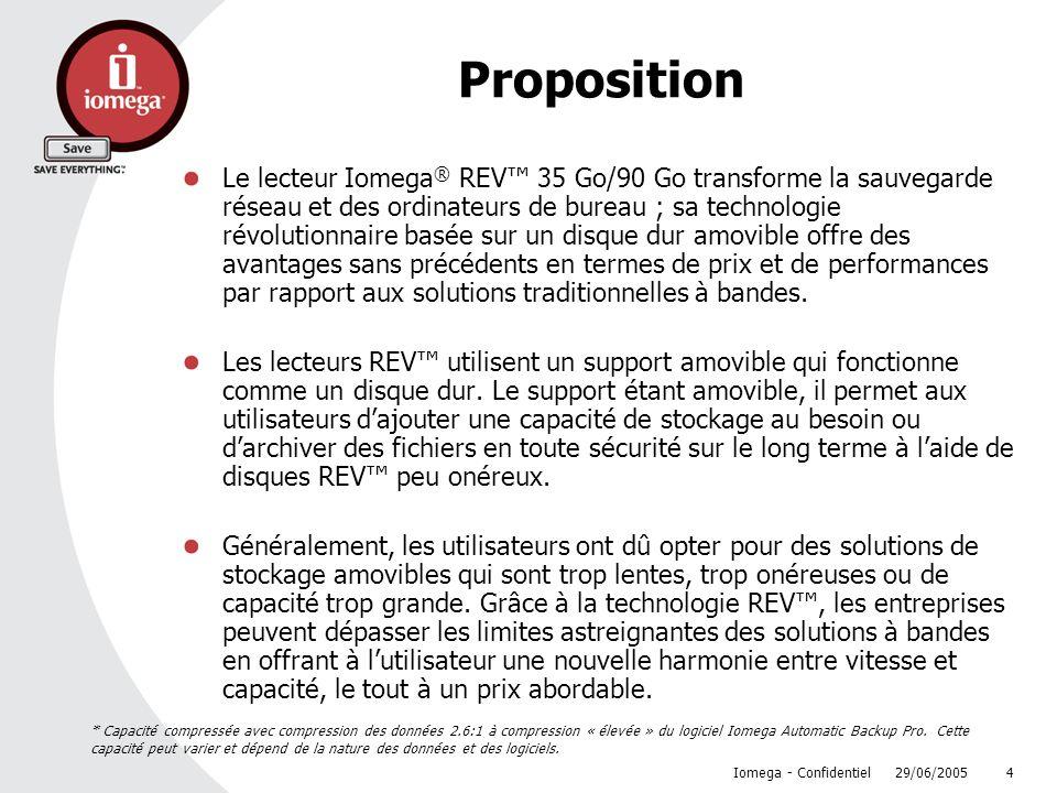 29/06/2005 Iomega - Confidentiel 4 Proposition Le lecteur Iomega ® REV 35 Go/90 Go transforme la sauvegarde réseau et des ordinateurs de bureau ; sa t