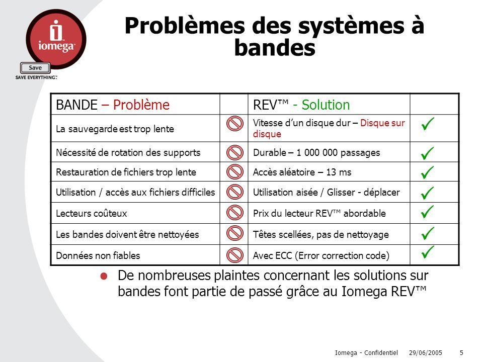 29/06/2005 Iomega - Confidentiel 5 Problèmes des systèmes à bandes De nombreuses plaintes concernant les solutions sur bandes font partie de passé grâ