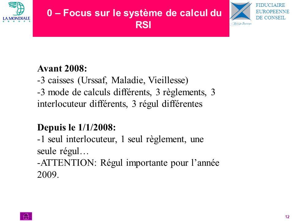 12 0 – Focus sur le système de calcul du RSI Avant 2008: -3 caisses (Urssaf, Maladie, Vieillesse) -3 mode de calculs différents, 3 règlements, 3 inter