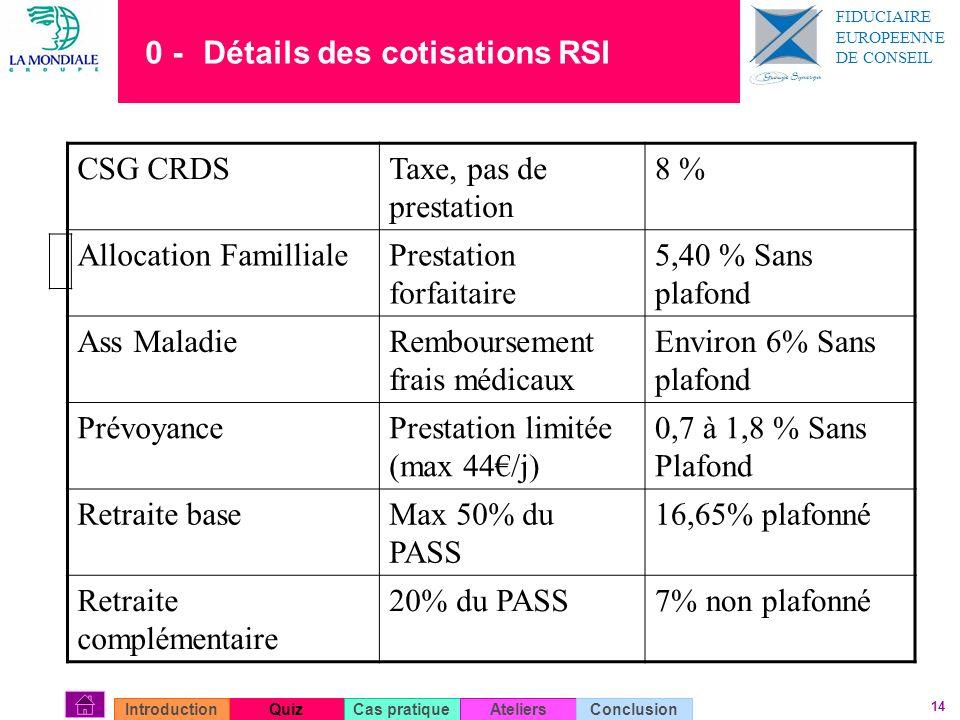14 0 - Détails des cotisations RSI QuizIntroductionCas pratiqueAteliersConclusion CSG CRDSTaxe, pas de prestation 8 % Allocation FamillialePrestation