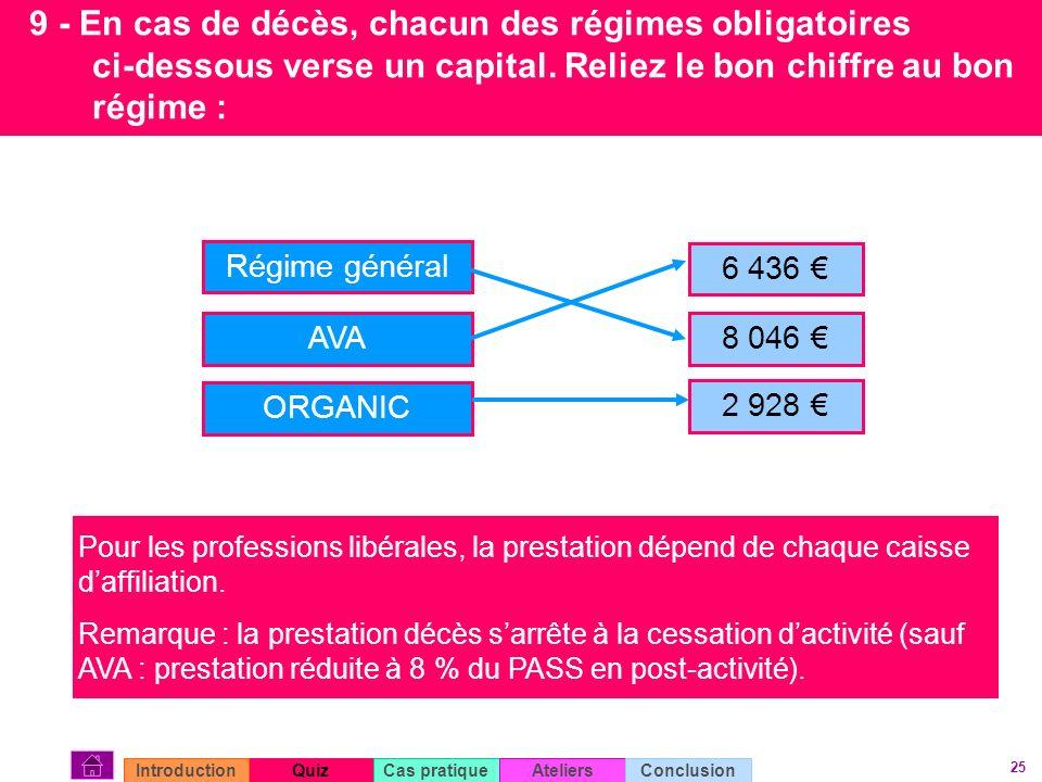 25 Régime général AVA ORGANIC 6 436 8 046 2 928 Pour les professions libérales, la prestation dépend de chaque caisse daffiliation. Remarque : la pres