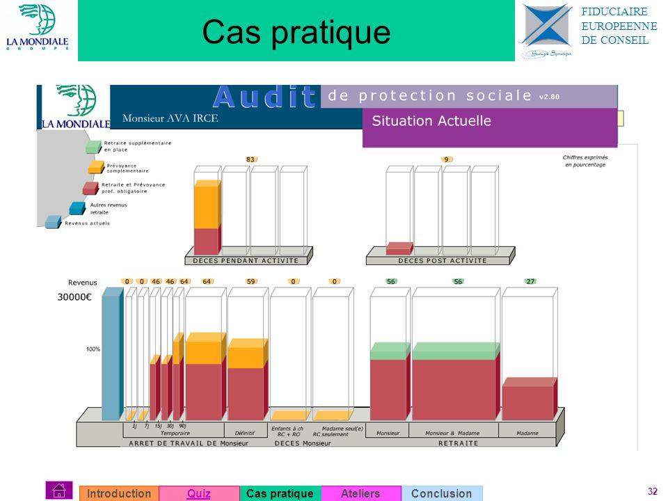 32 Cas pratique AteliersConclusionIntroductionQuizCas pratique FIDUCIAIRE EUROPEENNE DE CONSEIL