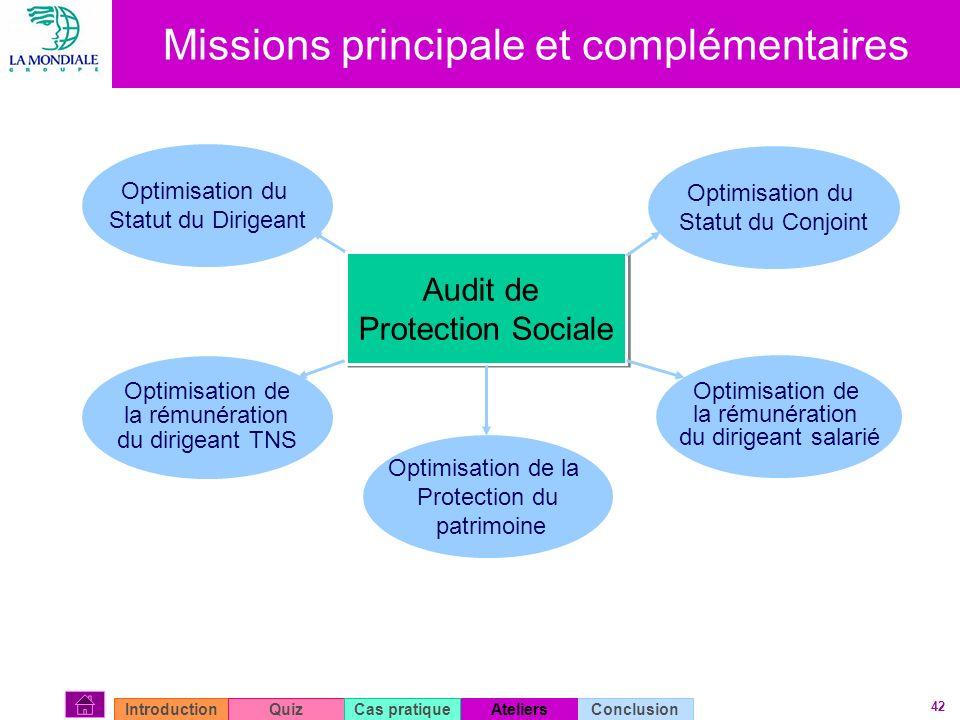 42 Missions principale et complémentaires Septembre2007 ConclusionIntroductionQuizAteliersCas pratique Optimisation du Statut du Dirigeant Audit de Pr