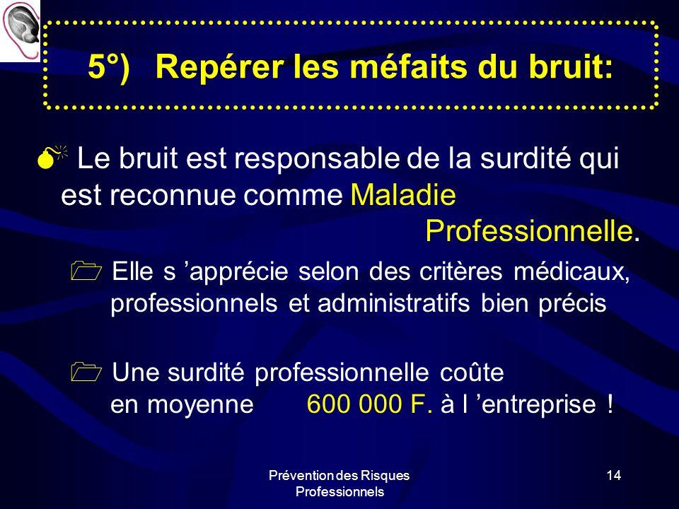 Prévention des Risques Professionnels 13 4°)S informer sur la législation existante: extraits du décret n° 88-405 (du 21 avril 88) Art R 232-8-2: Lors