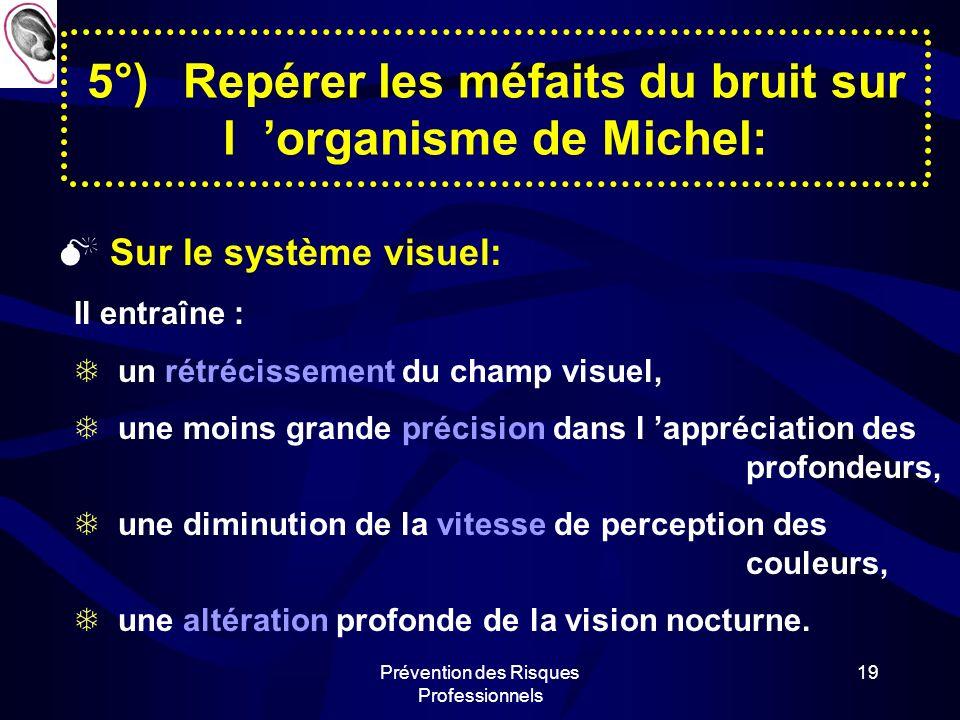 Prévention des Risques Professionnels 18 5°)Repérer les méfaits du bruit sur l organisme de Michel: Sur le système digestif: A long terme le bruit peu