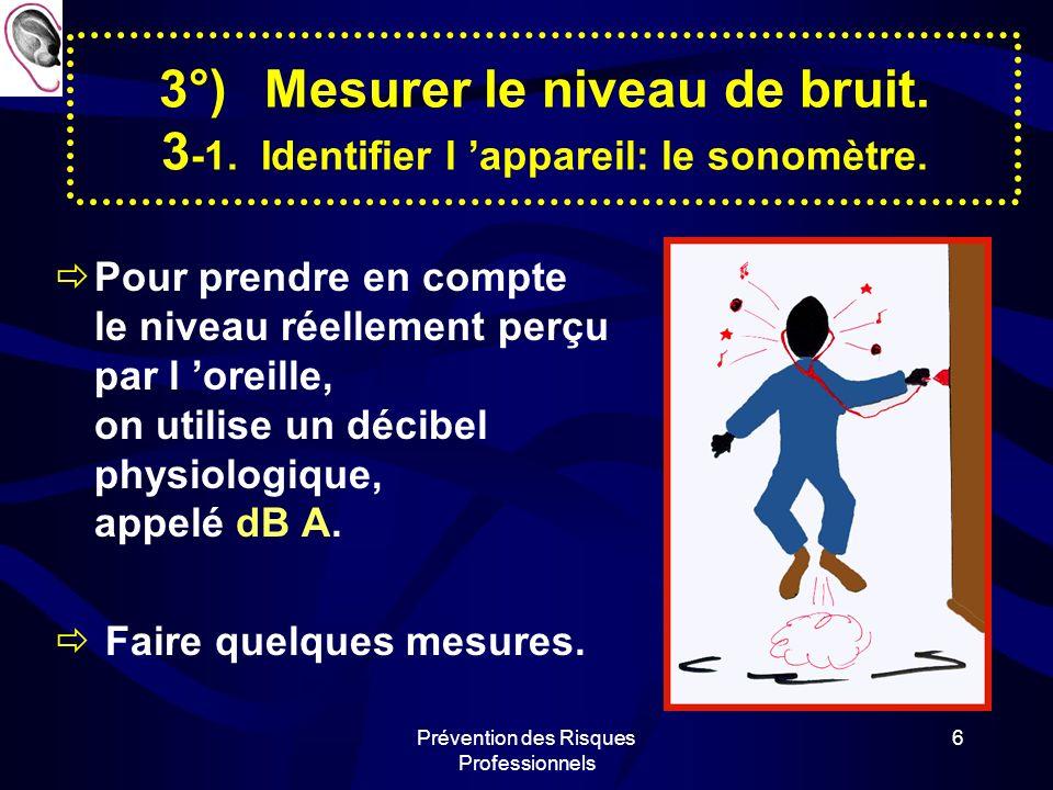 Prévention des Risques Professionnels 6 3°)Mesurer le niveau de bruit.