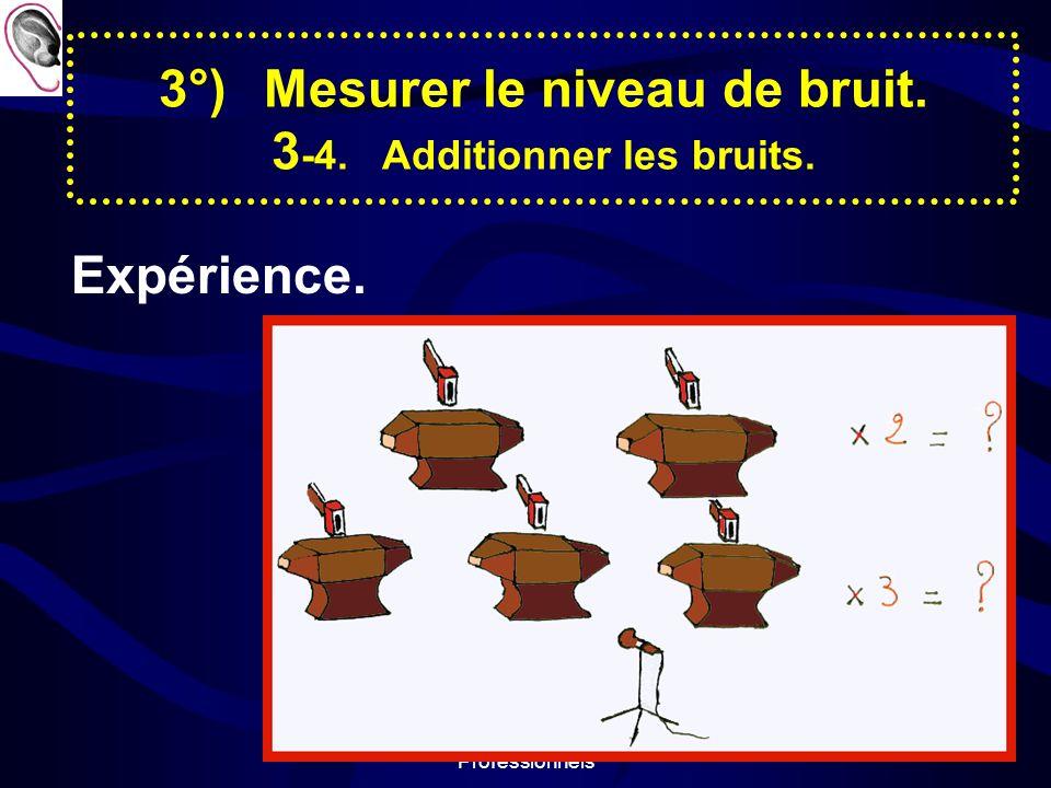 Prévention des Risques Professionnels 8 3°)Mesurer le niveau de bruit. 3 -4. Additionner les bruits. Expérience. 70 dB + 90 dB= 90 dB Au delà d une di