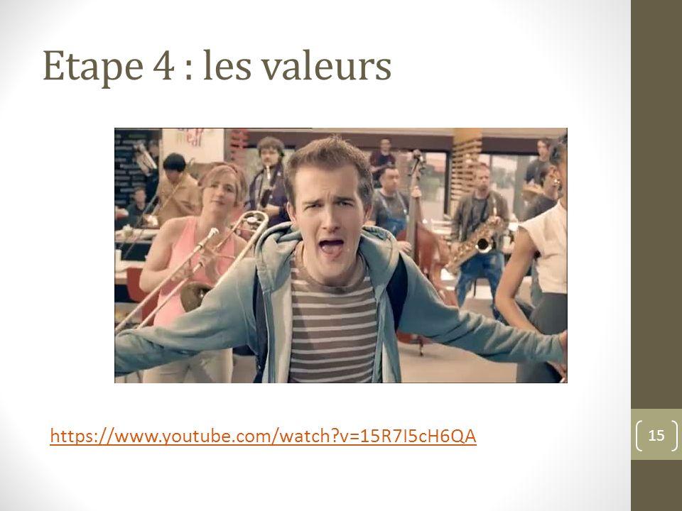 Etape 4 : les valeurs https://www.youtube.com/watch?v=15R7I5cH6QA 15