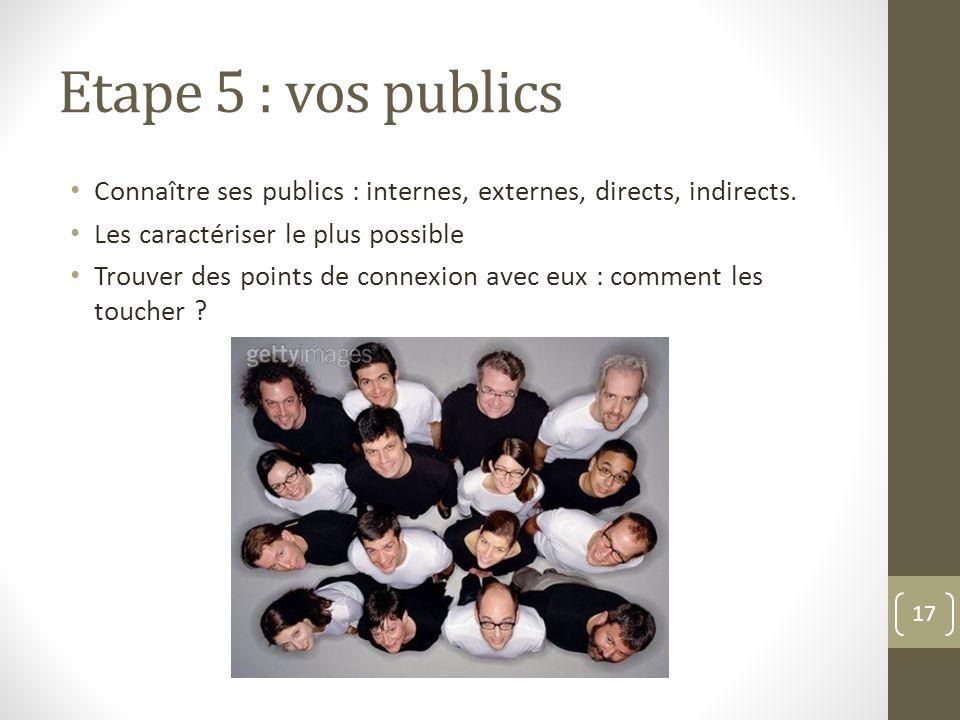 Etape 5 : vos publics Connaître ses publics : internes, externes, directs, indirects. Les caractériser le plus possible Trouver des points de connexio