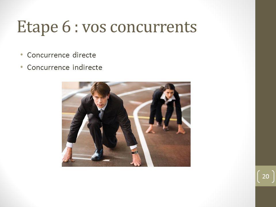 Etape 6 : vos concurrents Concurrence directe Concurrence indirecte 20