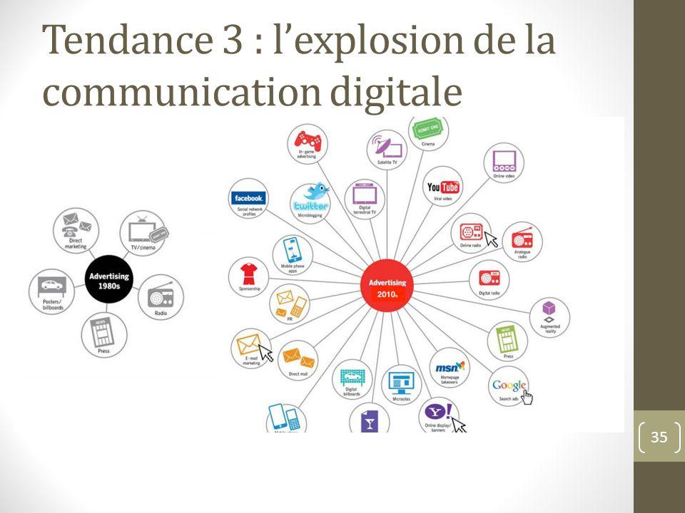 Tendance 3 : lexplosion de la communication digitale 35