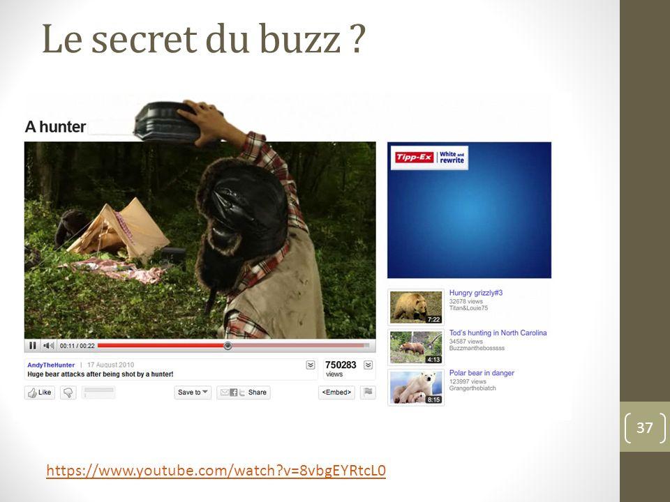Le secret du buzz ? 37 https://www.youtube.com/watch?v=8vbgEYRtcL0
